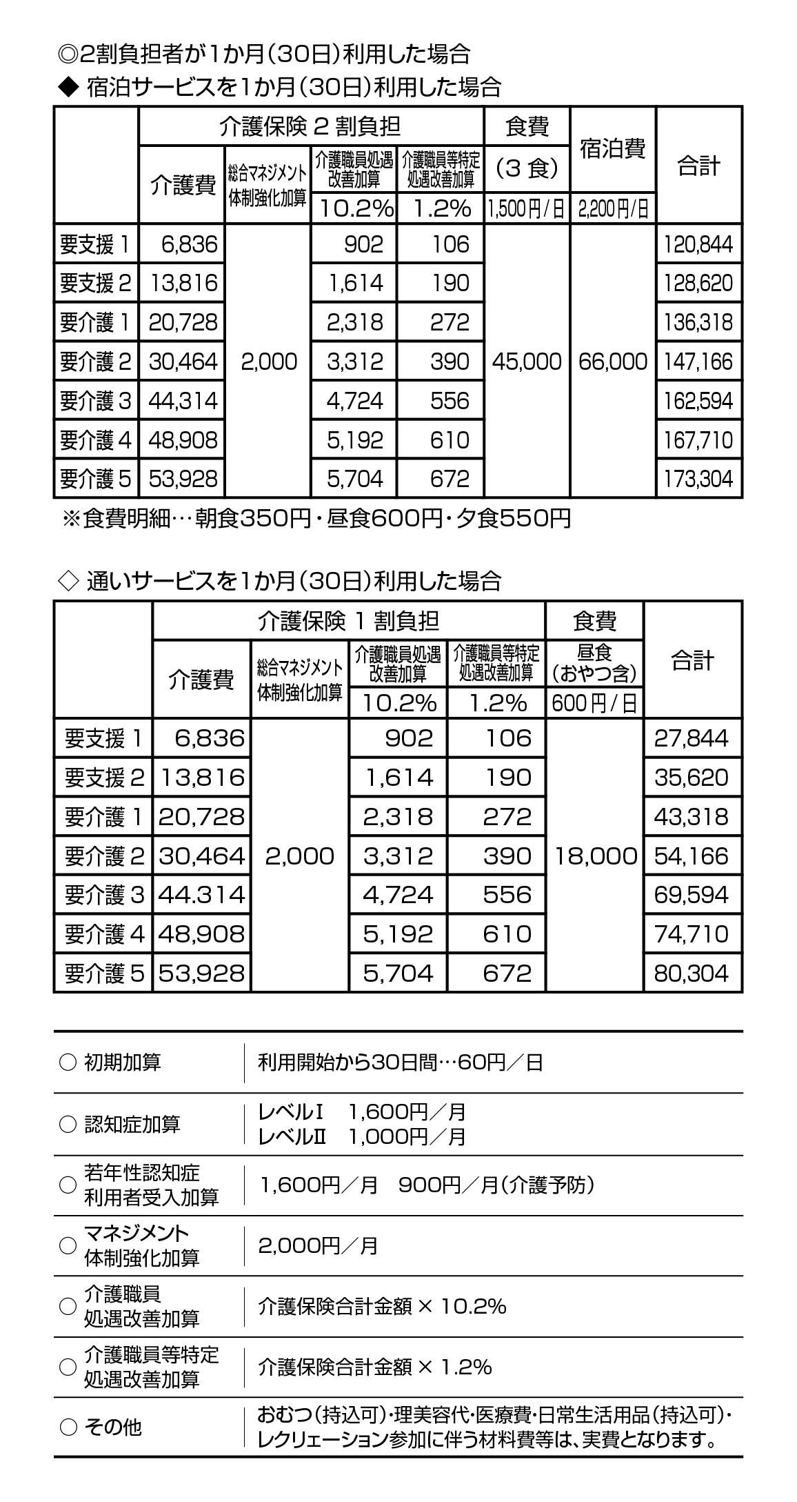 価格表0518_01