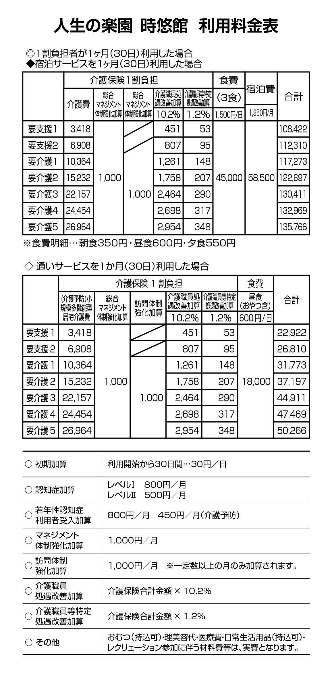 価格表0518_04